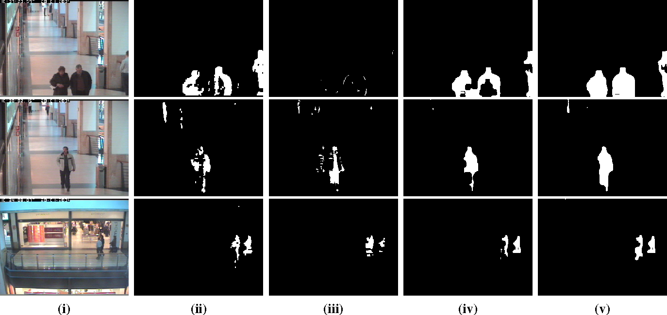 Figure 4 for MRF-based Background Initialisation for Improved Foreground Detection in Cluttered Surveillance Videos