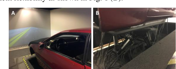 Figure 1 for EEG-based Drowsiness Estimation for Driving Safety using Deep Q-Learning