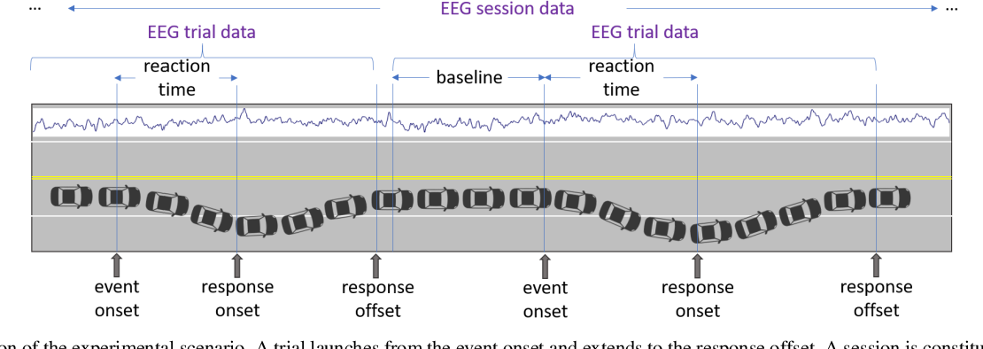 Figure 4 for EEG-based Drowsiness Estimation for Driving Safety using Deep Q-Learning