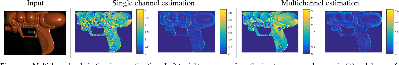 Figure 1 for Linear Differential Constraints for Photo-polarimetric Height Estimation
