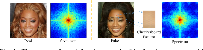 Figure 4 for Detecting and Simulating Artifacts in GAN Fake Images