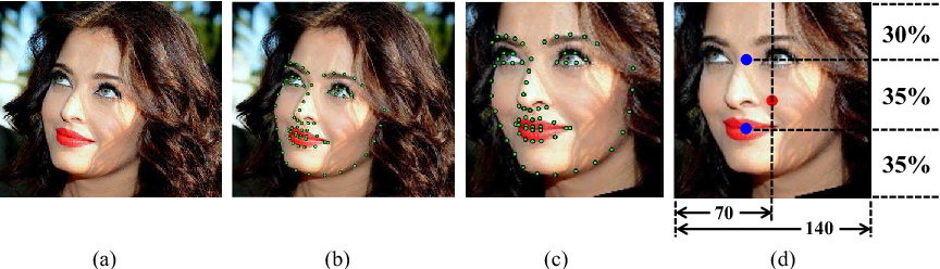 Figure 3 for Pairwise Relational Networks using Local Appearance Features for Face Recognition