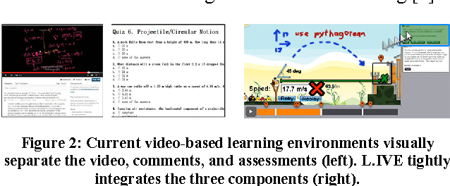 Figure 2 from L IVE: an integrated interactive video-based