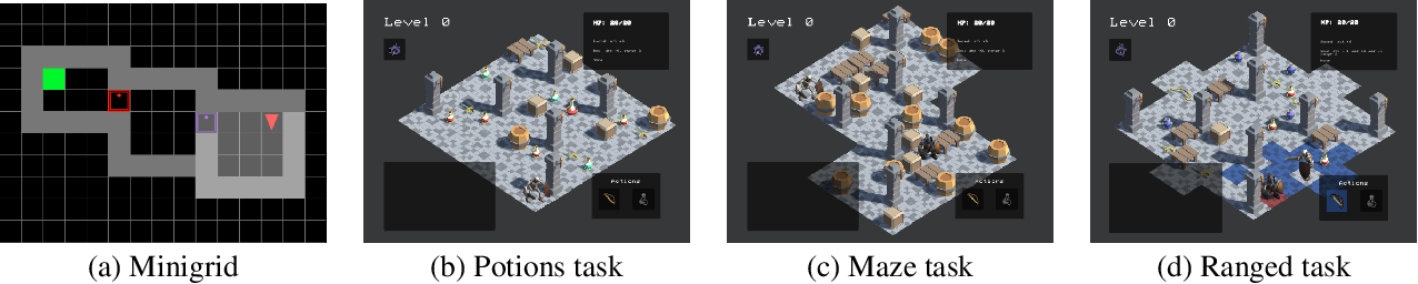 Figure 3 for Demonstration-efficient Inverse Reinforcement Learning in Procedurally Generated Environments