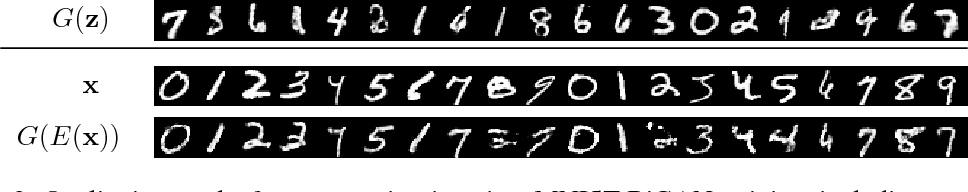 Figure 3 for Adversarial Feature Learning