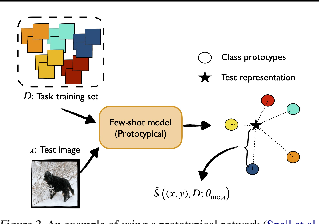 Figure 3 for Few-shot Conformal Prediction with Auxiliary Tasks
