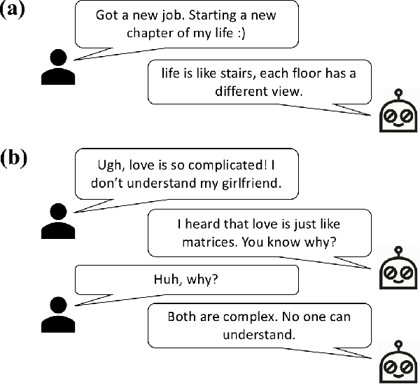 "Figure 1 for ""Love is as Complex as Math"": Metaphor Generation System for Social Chatbot"