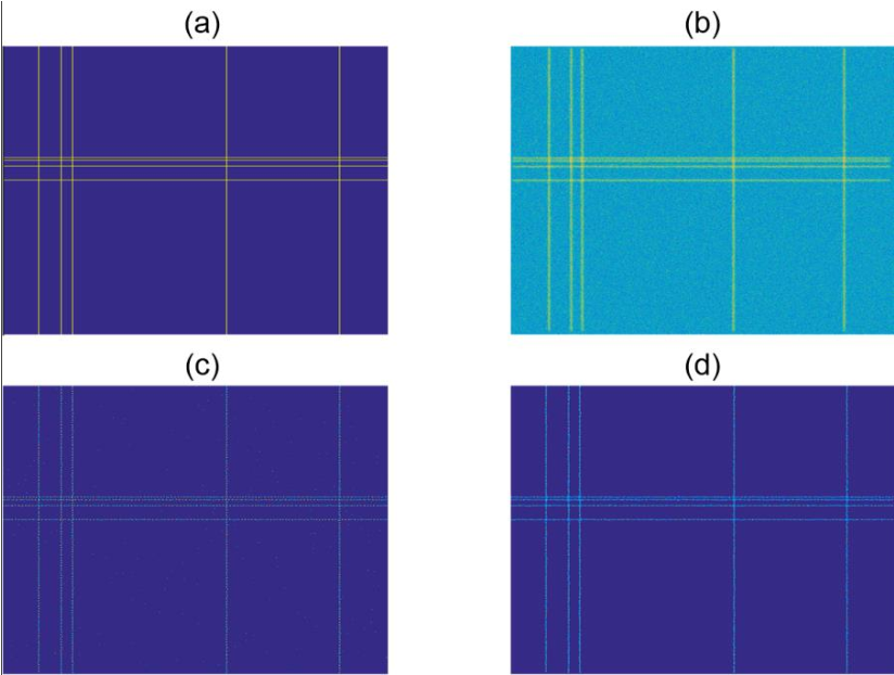 Figure 1 for Properties on n-dimensional convolution for image deconvolution