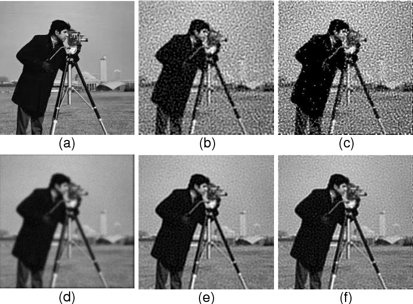 Figure 2 for Properties on n-dimensional convolution for image deconvolution