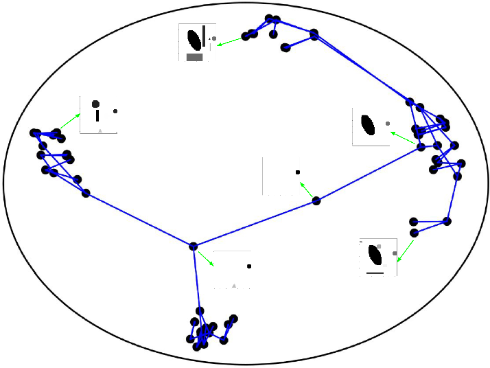 Figure 4 for Hyperbolic Graph Embedding with Enhanced Semi-Implicit Variational Inference