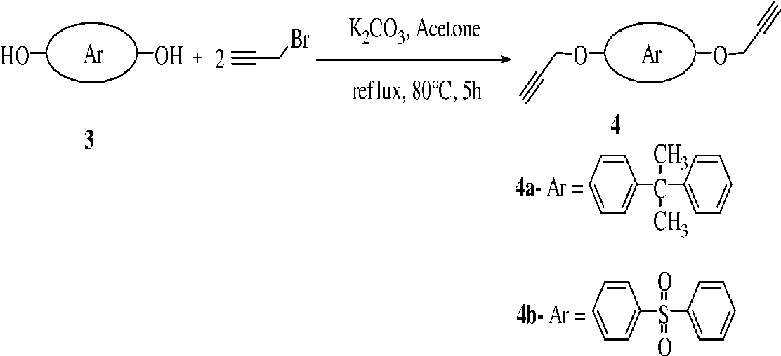 Figure 2 from A Convenient Method for the Synthesis of (Prop