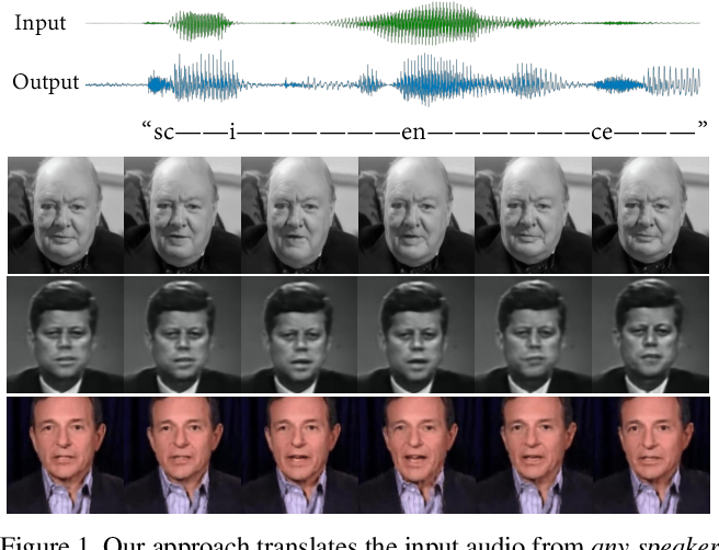 Figure 1 for Unsupervised Any-to-Many Audiovisual Synthesis via Exemplar Autoencoders