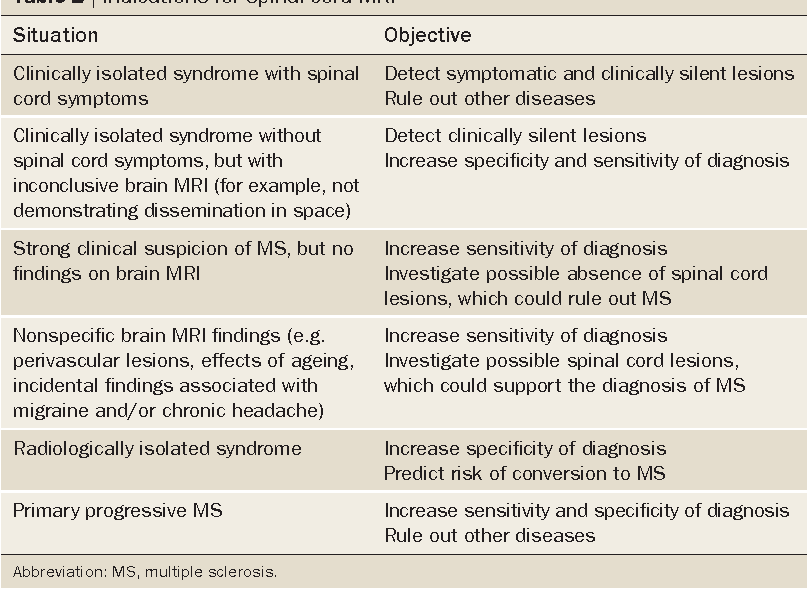 ms guidelines