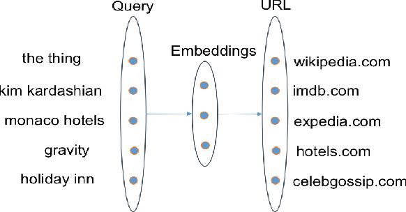 Figure 3 for Zero-Shot Learning for Semantic Utterance Classification