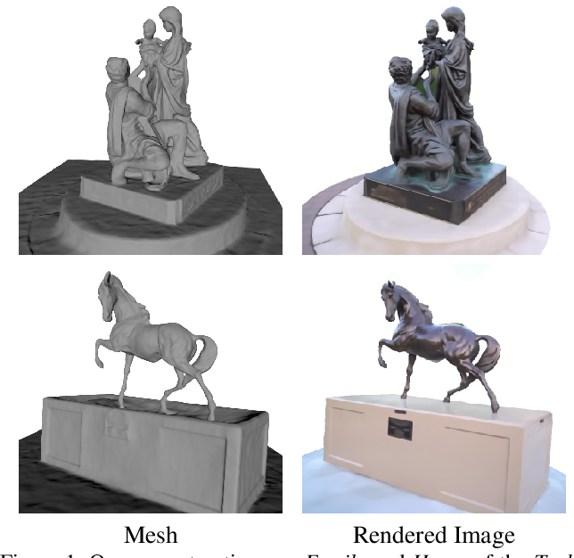 Figure 1 for Learning Signed Distance Field for Multi-view Surface Reconstruction