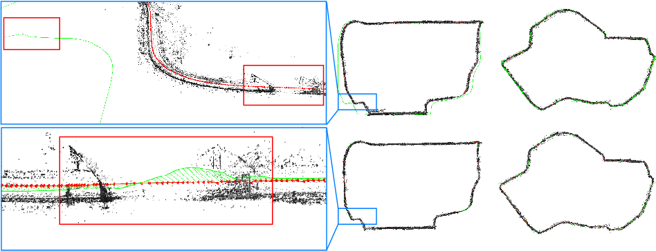 Figure 4 for 4Seasons: A Cross-Season Dataset for Multi-Weather SLAM in Autonomous Driving