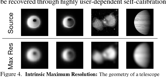 Figure 4 for Computational Imaging for VLBI Image Reconstruction