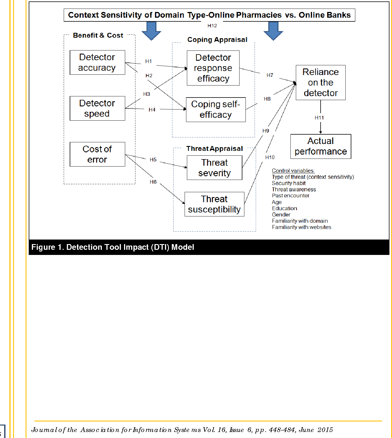 Figure 1 from Fake-Website Detection Tools : Identifying Elements