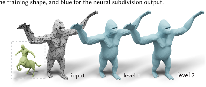 Figure 3 for Neural Subdivision