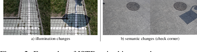 Figure 3 for Self-Supervised Shadow Removal