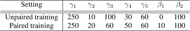 Figure 2 for Self-Supervised Shadow Removal