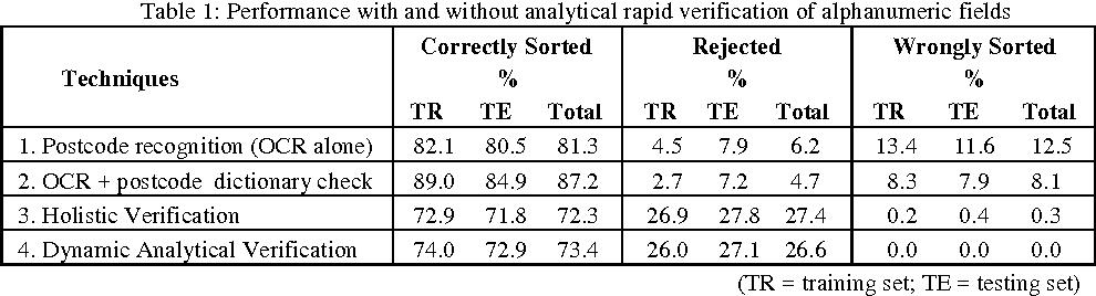 PDF] RAPID ANALYTICAL VERIFICATION OF HANDWRITTEN
