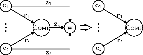 Figure 3 for Fast and Accurate Neural Word Segmentation for Chinese