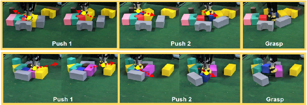 Figure 2 for Efficient learning of goal-oriented push-grasping synergy in clutter