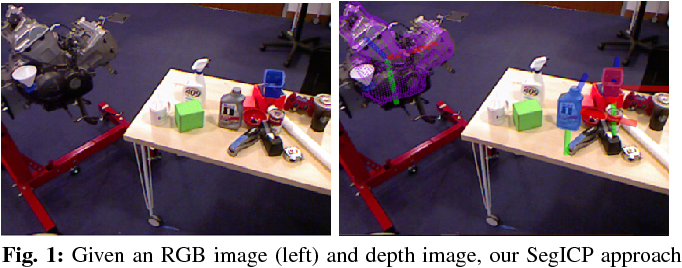 Figure 1 for SegICP: Integrated Deep Semantic Segmentation and Pose Estimation