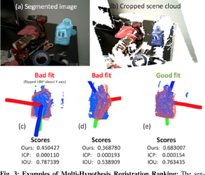 Figure 3 for SegICP: Integrated Deep Semantic Segmentation and Pose Estimation