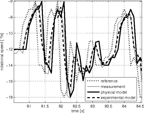 modelling of mobile robot dynamics semantic scholar Mk 82 Ldgp