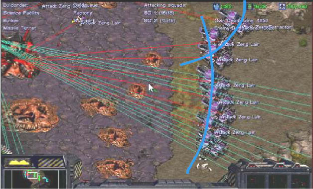 Figure 3 from Potential-field based navigation in StarCraft