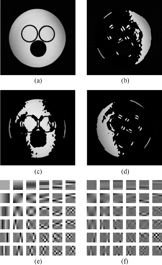 Figure 3 for Data-Driven Learning of a Union of Sparsifying Transforms Model for Blind Compressed Sensing