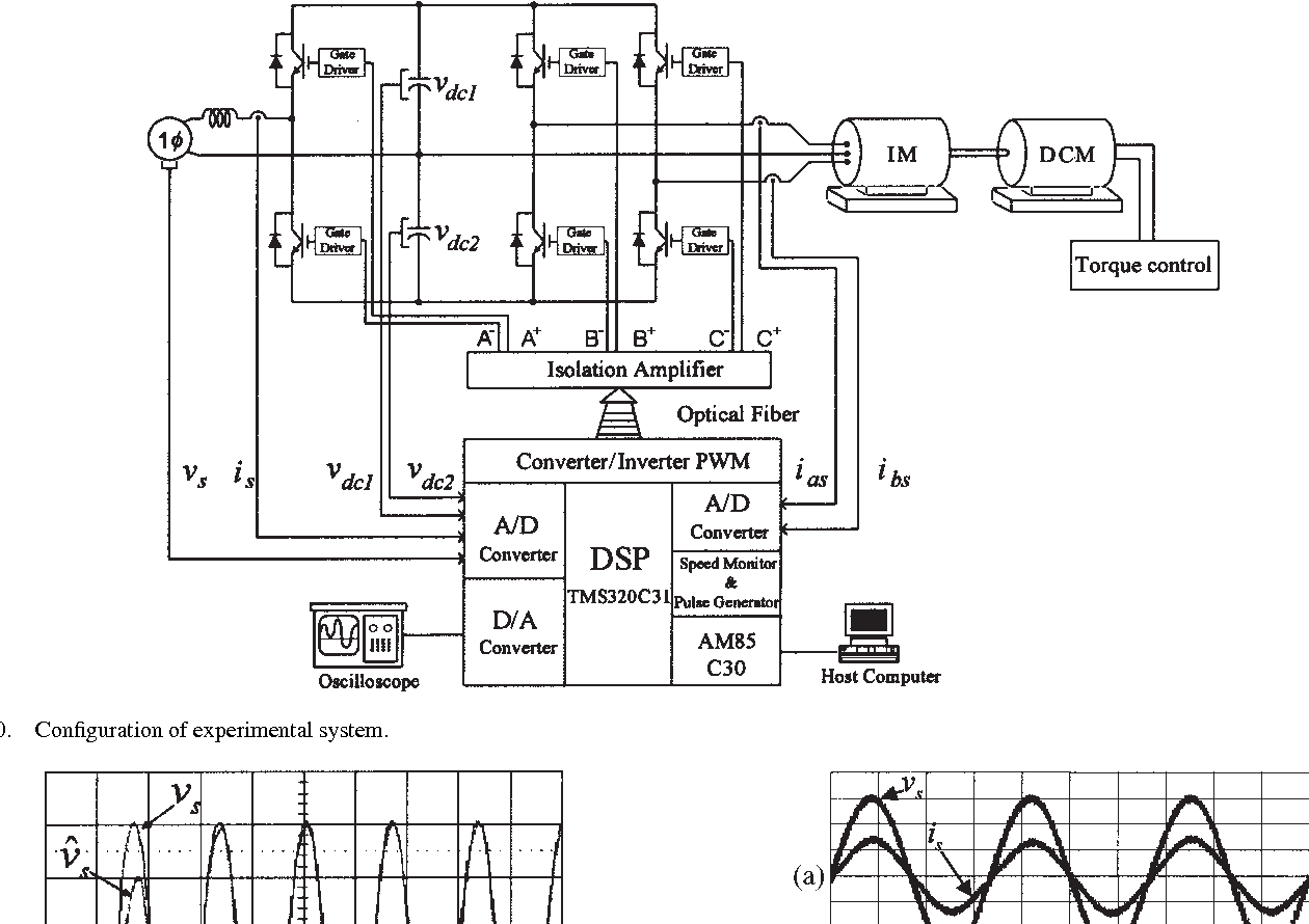 Control Of Single Phase To Three Ac Dc Pwm Converters For Motor Speed Circuit On Schematics Figures Tables