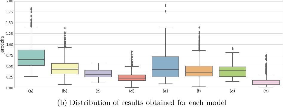 Figure 4 for PathGAN: Visual Scanpath Prediction with Generative Adversarial Networks