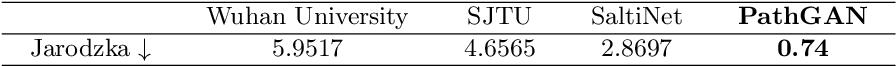 Figure 2 for PathGAN: Visual Scanpath Prediction with Generative Adversarial Networks