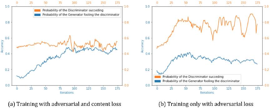 Figure 3 for PathGAN: Visual Scanpath Prediction with Generative Adversarial Networks