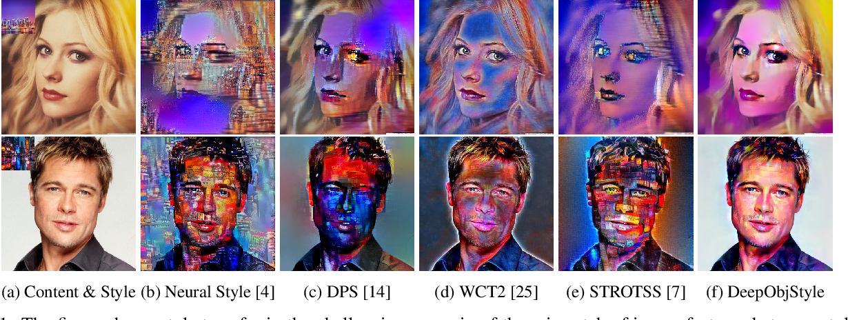 Figure 1 for DeepObjStyle: Deep Object-based Photo Style Transfer