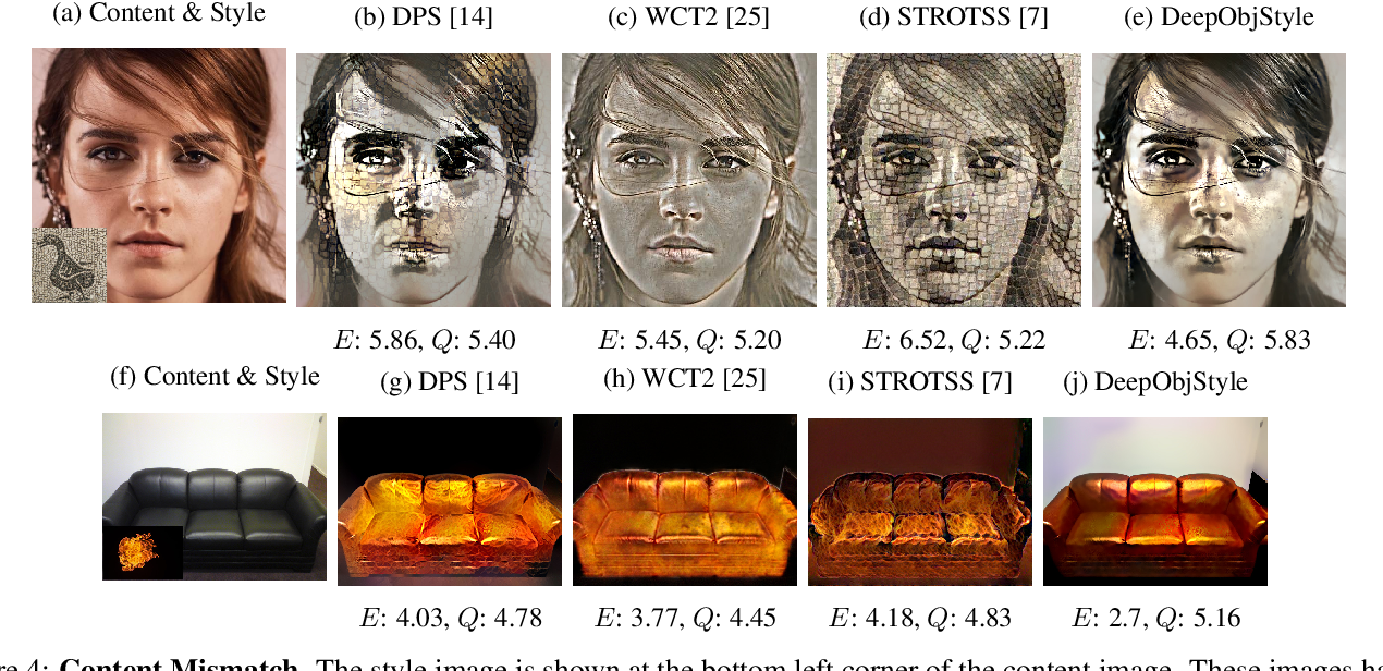 Figure 4 for DeepObjStyle: Deep Object-based Photo Style Transfer