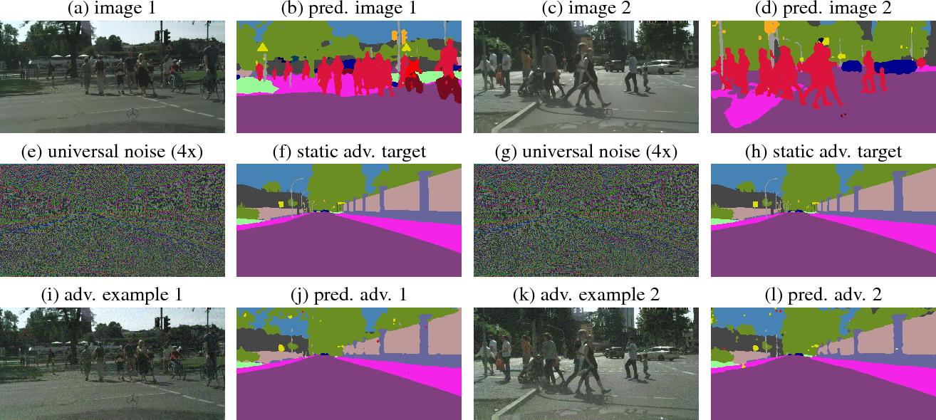 Figure 3 for Universal Adversarial Perturbations Against Semantic Image Segmentation