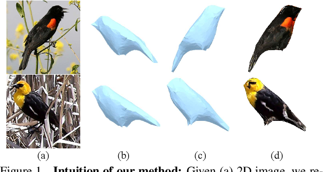 Figure 1 for Learning Canonical 3D Object Representation for Fine-Grained Recognition
