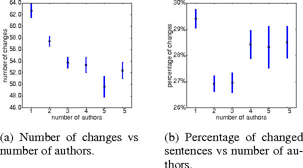 Figure 3 for A Corpus of Sentence-level Revisions in Academic Writing: A Step towards Understanding Statement Strength in Communication