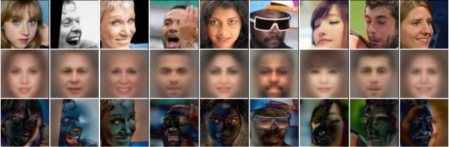 Figure 1 for More Information Supervised Probabilistic Deep Face Embedding Learning