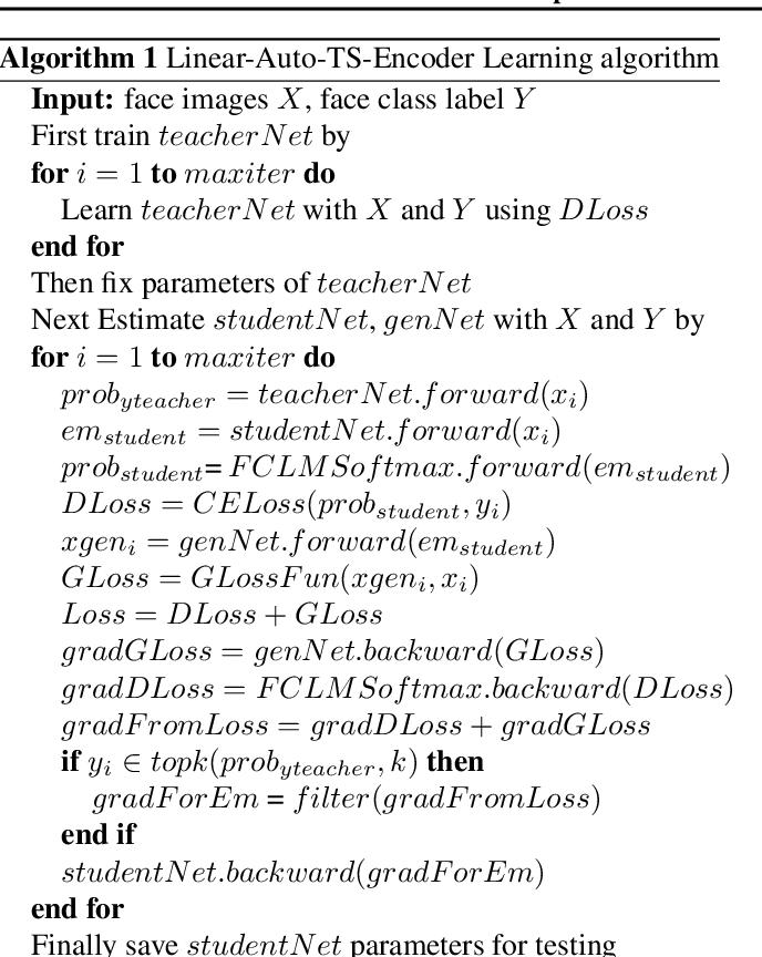 Figure 2 for More Information Supervised Probabilistic Deep Face Embedding Learning