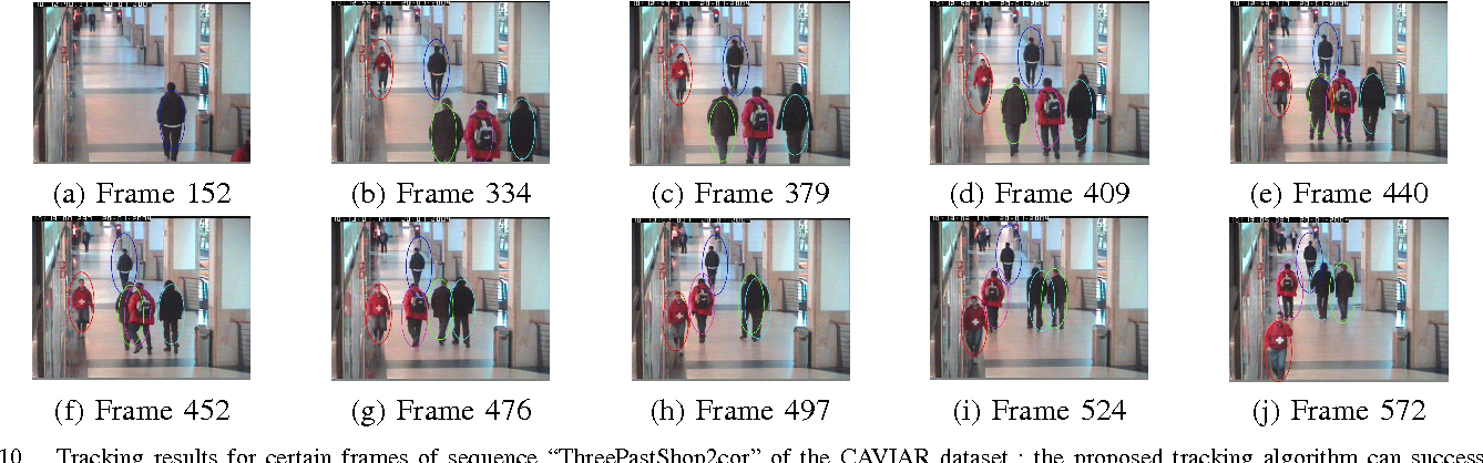 Figure 2 for Multi-Target Tracking and Occlusion Handling with Learned Variational Bayesian Clusters and a Social Force Model