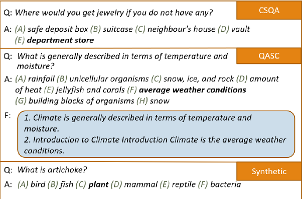 Figure 3 for Explaining Question Answering Models through Text Generation