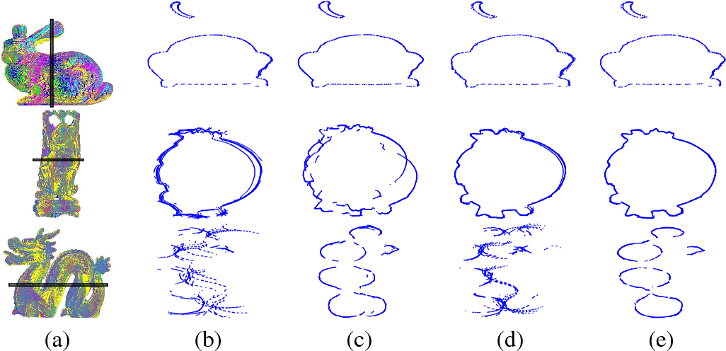 Figure 4 for Multi-view Registration Based on Weighted Low Rank and Sparse Matrix Decomposition of Motions