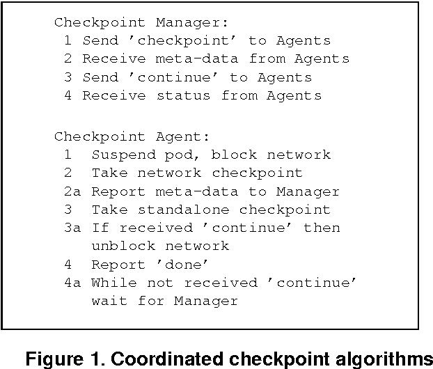 Transparent Checkpoint-Restart of Distributed Applications on