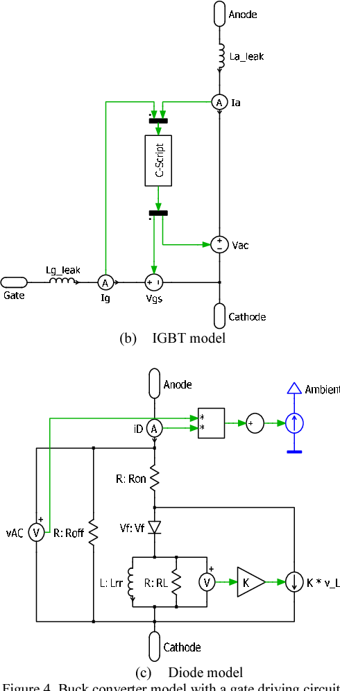 Figure 4 from Design analysis and improvement of an IGBT