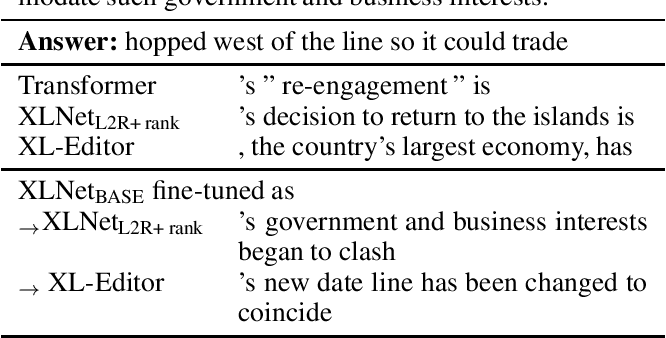 Figure 2 for XL-Editor: Post-editing Sentences with XLNet